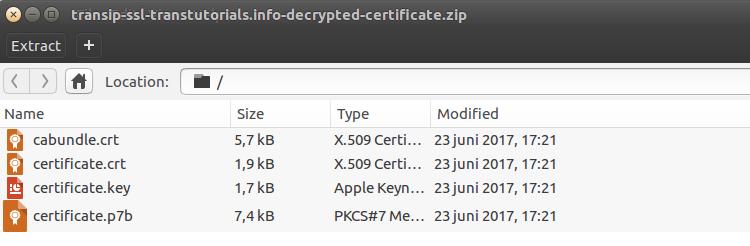 De bestanden in een SSL zip-bestand